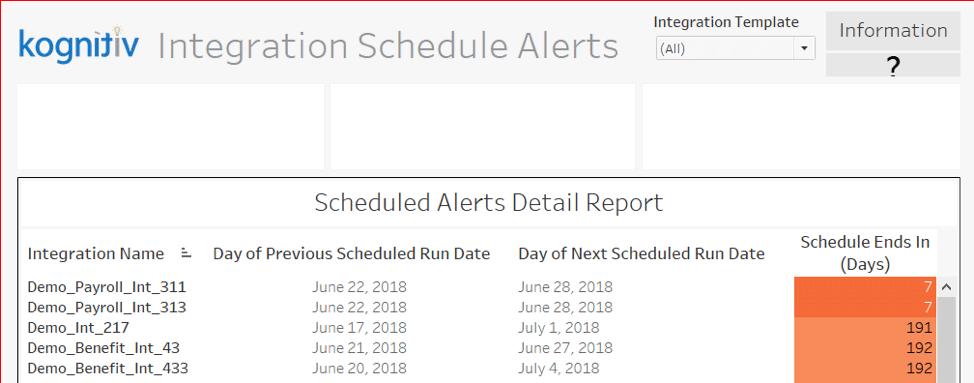 5c3bc68f6bc4715073047068_Integration_Monitor_Schedule_Alerts-1